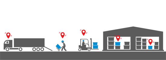 Indoor positioning for logistics