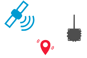 RealTrac: Real-time locating system (RTLS), indoor positioning