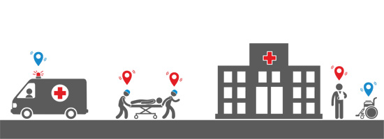 Indoor positioning for logistics medical centers, hospitals and clinics